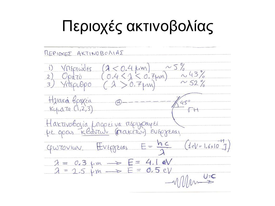 Γεωμετρία συλλεκτών