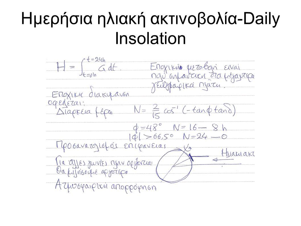 Ημερήσια ηλιακή ακτινοβολία-Daily Insolation
