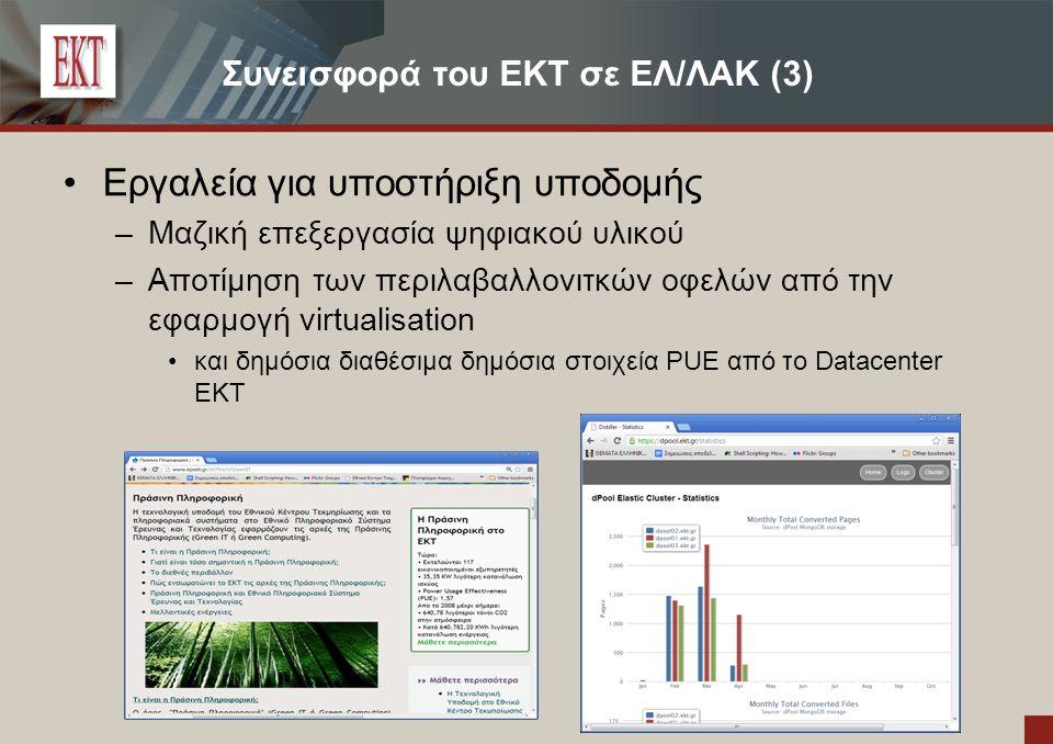 Συνεισφορά του ΕΚΤ σε ΕΛ/ΛΑΚ (3) Εργαλεία για υποστήριξη υποδομής – Μαζική επεξεργασία ψηφιακού υλικού – Αποτίμηση των περιλαβαλλονιτκών οφελών από την εφαρμογή virtualisation και δημόσια διαθέσιμα δημόσια στοιχεία PUE από το Datacenter ΕΚΤ