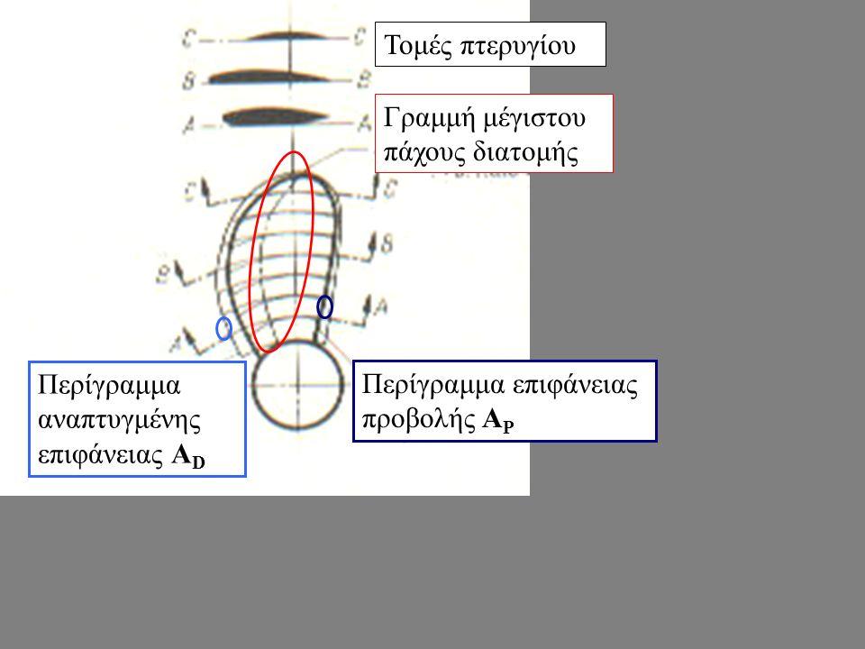 Γραμμή μέγιστου πάχους διατομής Περίγραμμα επιφάνειας προβολής A P Περίγραμμα αναπτυγμένης επιφάνειας Α D Τομές πτερυγίου