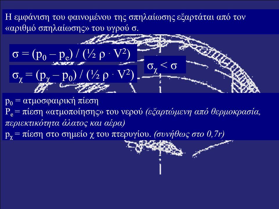 Η εμφάνιση του φαινομένου της σπηλαίωσης εξαρτάται από τον «αριθμό σπηλαίωσης» του υγρού σ.