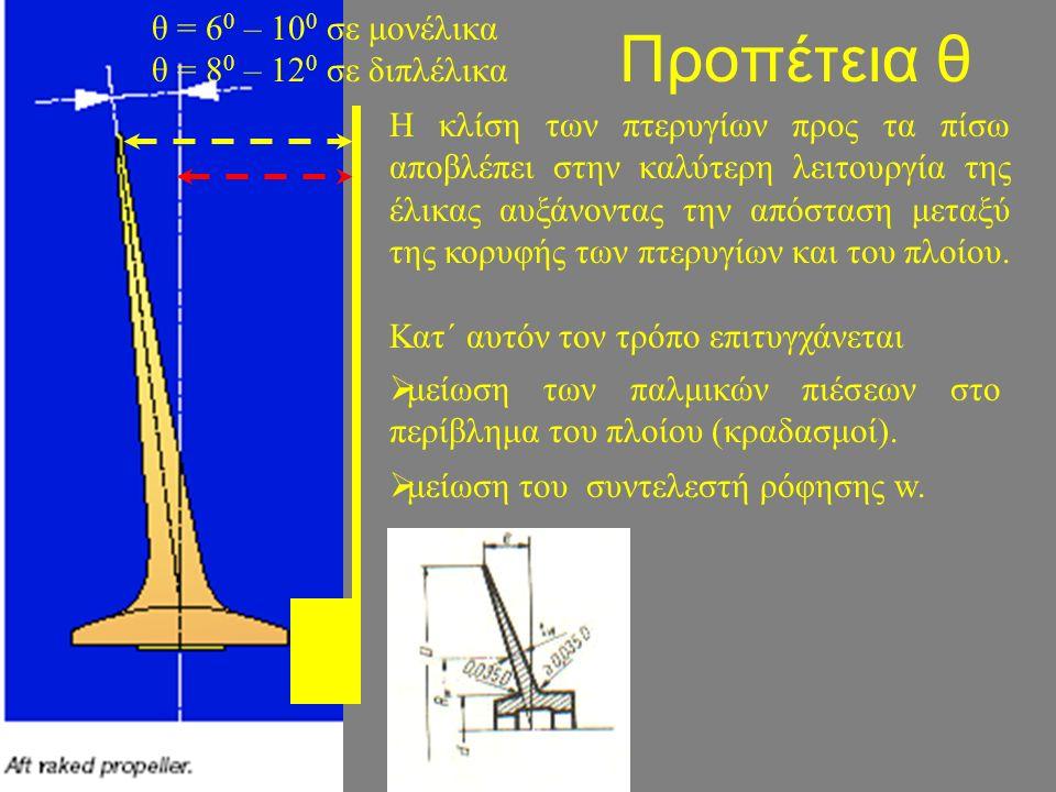 Προπέτεια θ θ = 6 0 – 10 0 σε μονέλικα θ = 8 0 – 12 0 σε διπλέλικα Η κλίση των πτερυγίων προς τα πίσω αποβλέπει στην καλύτερη λειτουργία της έλικας αυξάνοντας την απόσταση μεταξύ της κορυφής των πτερυγίων και του πλοίου.
