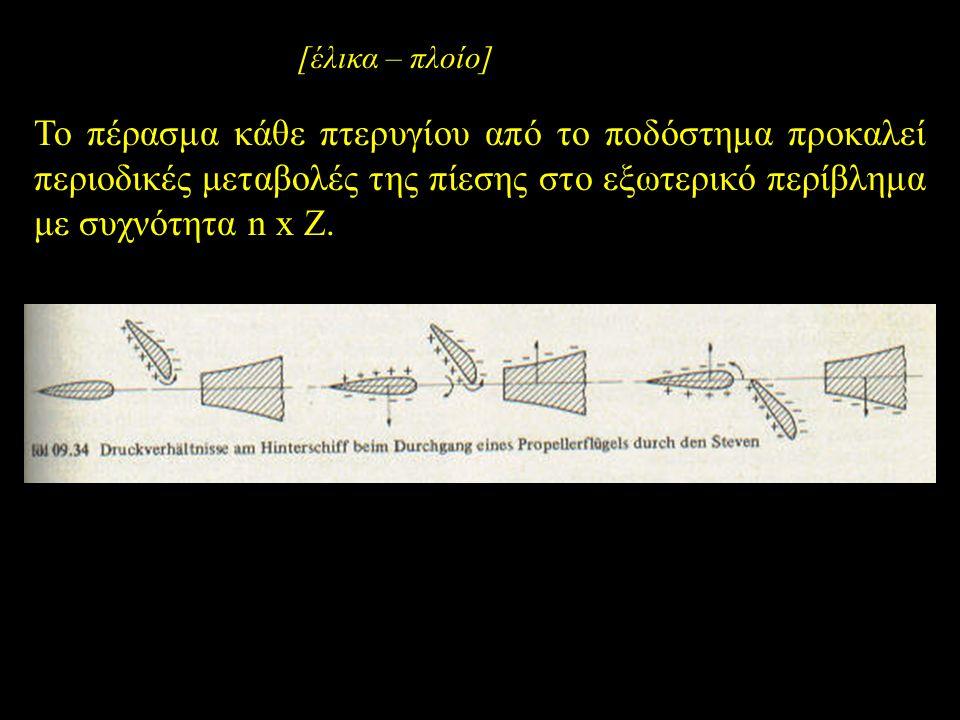 Το πέρασμα κάθε πτερυγίου από το ποδόστημα προκαλεί περιοδικές μεταβολές της πίεσης στο εξωτερικό περίβλημα με συχνότητα n x Z.