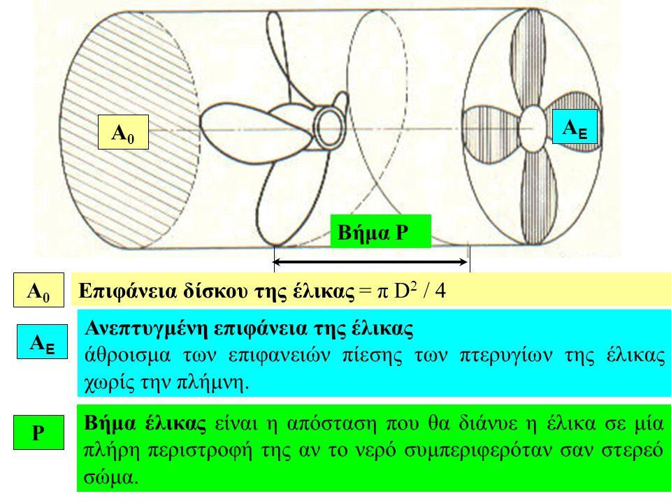 A0A0 AΕAΕ Βήμα P A0A0 Επιφάνεια δίσκου της έλικας = π D 2 / 4 AΕAΕ Ανεπτυγμένη επιφάνεια της έλικας άθροισμα των επιφανειών πίεσης των πτερυγίων της έλικας χωρίς την πλήμνη.