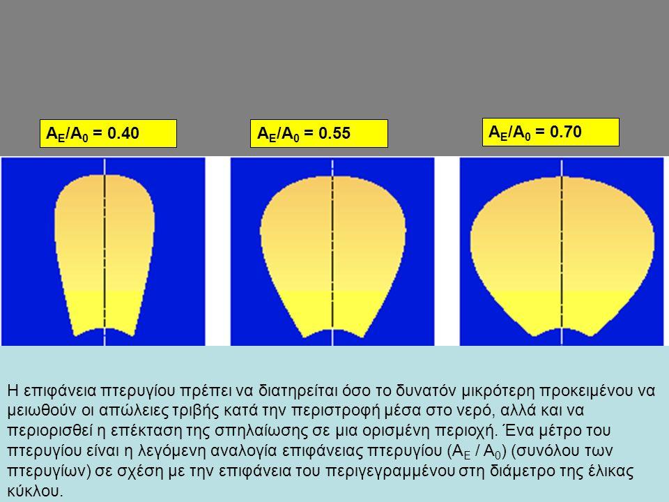 A Ε /A 0 = 0.40A Ε /A 0 = 0.55 A Ε /A 0 = 0.70 H επιφάνεια πτερυγίου πρέπει να διατηρείται όσο το δυνατόν μικρότερη προκειμένου να μειωθούν οι απώλειες τριβής κατά την περιστροφή μέσα στο νερό, αλλά και να περιορισθεί η επέκταση της σπηλαίωσης σε μια ορισμένη περιοχή.
