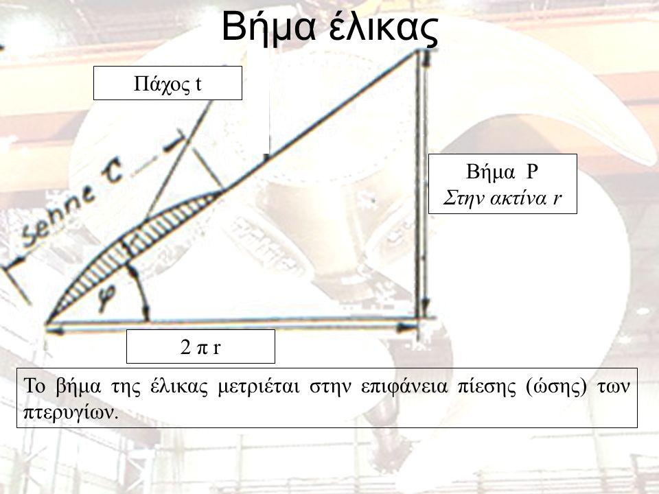 Βήμα P Στην ακτίνα r Πάχος t 2 π r Βήμα έλικας Το βήμα της έλικας μετριέται στην επιφάνεια πίεσης (ώσης) των πτερυγίων.
