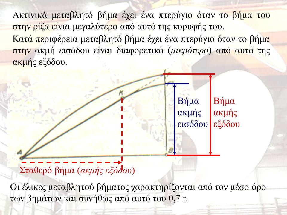 Ακτινικά μεταβλητό βήμα έχει ένα πτερύγιο όταν το βήμα του στην ρίζα είναι μεγαλύτερο από αυτό της κορυφής του.
