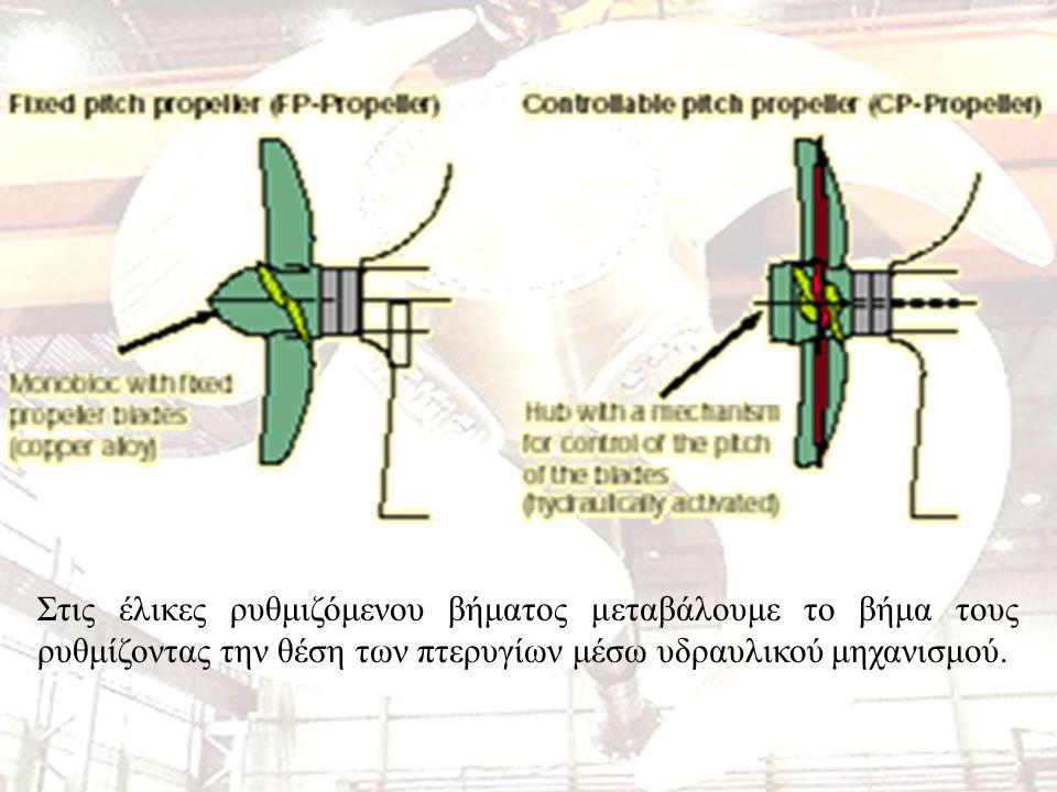 Στις έλικες ρυθμιζόμενου βήματος μεταβάλουμε το βήμα τους ρυθμίζοντας την θέση των πτερυγίων μέσω υδραυλικού μηχανισμού.