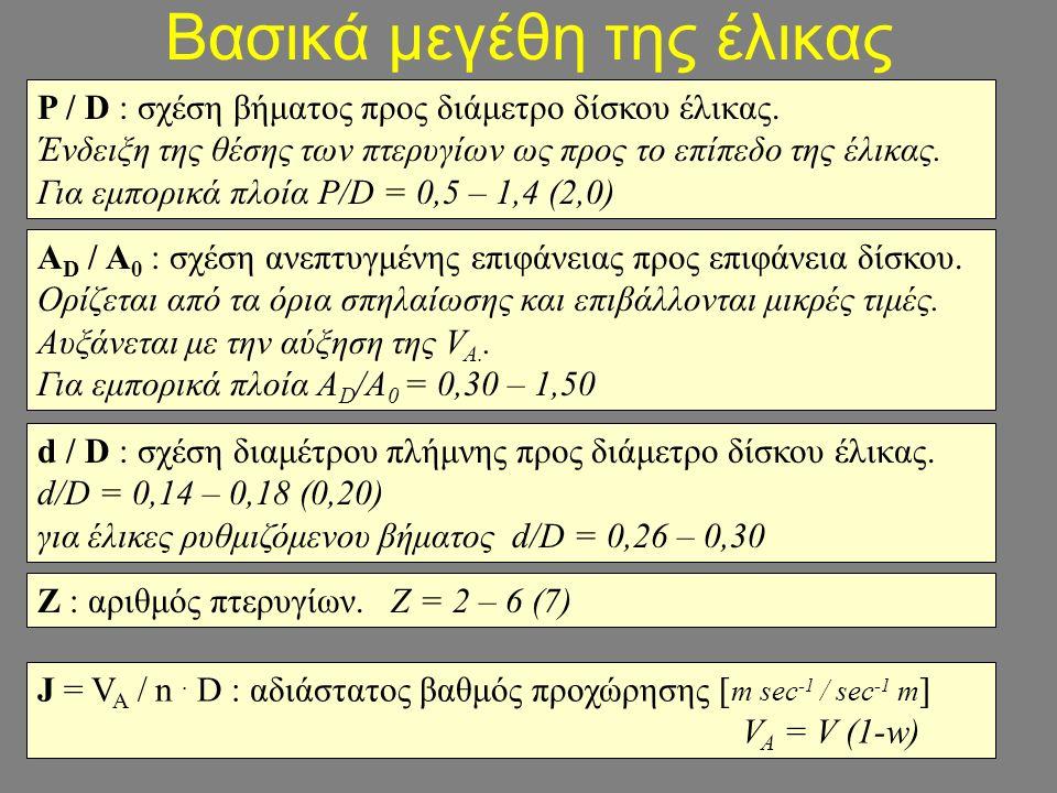 Βασικά μεγέθη της έλικας P / D : σχέση βήματος προς διάμετρο δίσκου έλικας.