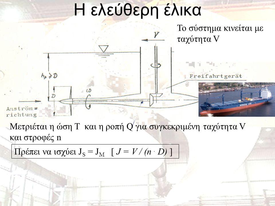 Η ελεύθερη έλικα Το σύστημα κινείται με ταχύτητα V Μετριέται η ώση Τ και η ροπή Q για συγκεκριμένη ταχύτητα V και στροφές n Πρέπει να ισχύει J S = J M [ J = V / (n.