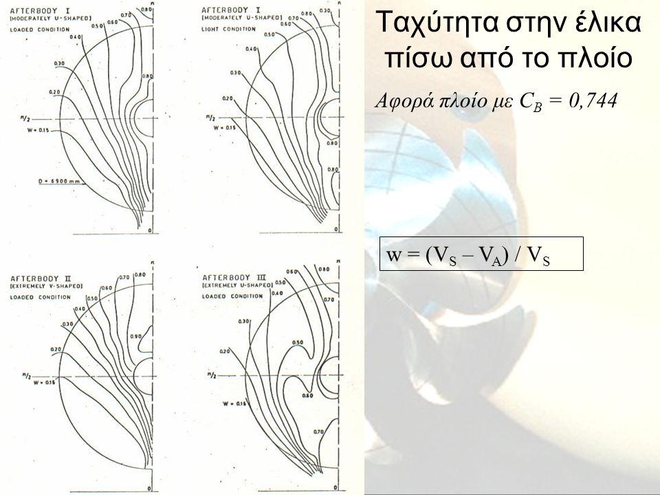 w = (V S – V A ) / V S Ταχύτητα στην έλικα πίσω από το πλοίο Αφορά πλοίο με C B = 0,744