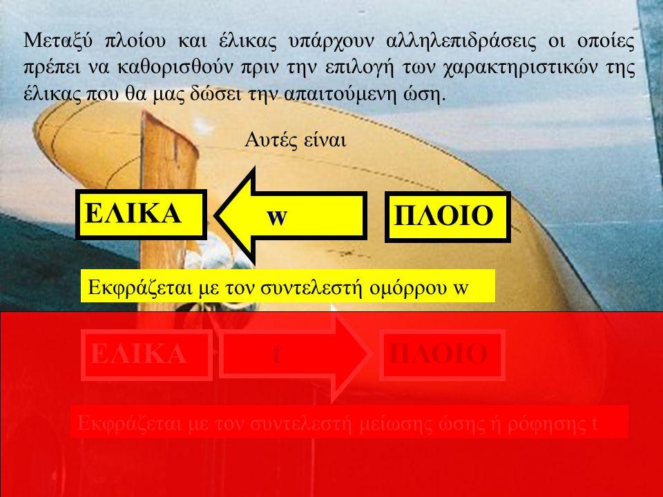Μεταξύ πλοίου και έλικας υπάρχουν αλληλεπιδράσεις οι οποίες πρέπει να καθορισθούν πριν την επιλογή των χαρακτηριστικών της έλικας που θα μας δώσει την απαιτούμενη ώση.