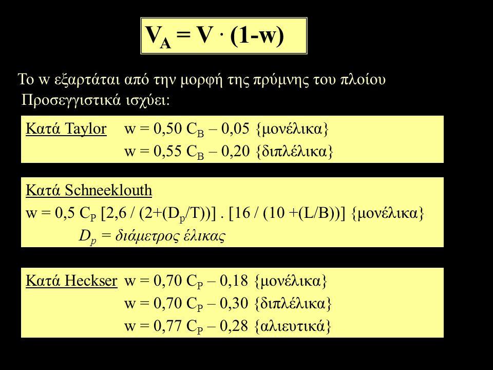Το w εξαρτάται από την μορφή της πρύμνης του πλοίου Προσεγγιστικά ισχύει: Κατά Taylor w = 0,50 C B – 0,05 {μονέλικα} w = 0,55 C B – 0,20 {διπλέλικα} Κατά Schneeklouth w = 0,5 C P [2,6 / (2+(D p /T))].