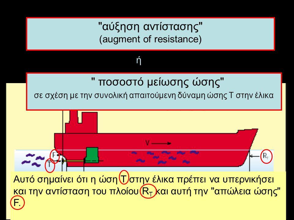 αύξηση αντίστασης (augment of resistance) Αυτό σημαίνει ότι η ώση T στην έλικα πρέπει να υπερνικήσει και την αντίσταση του πλοίου R T και αυτή την απώλεια ώσης F.