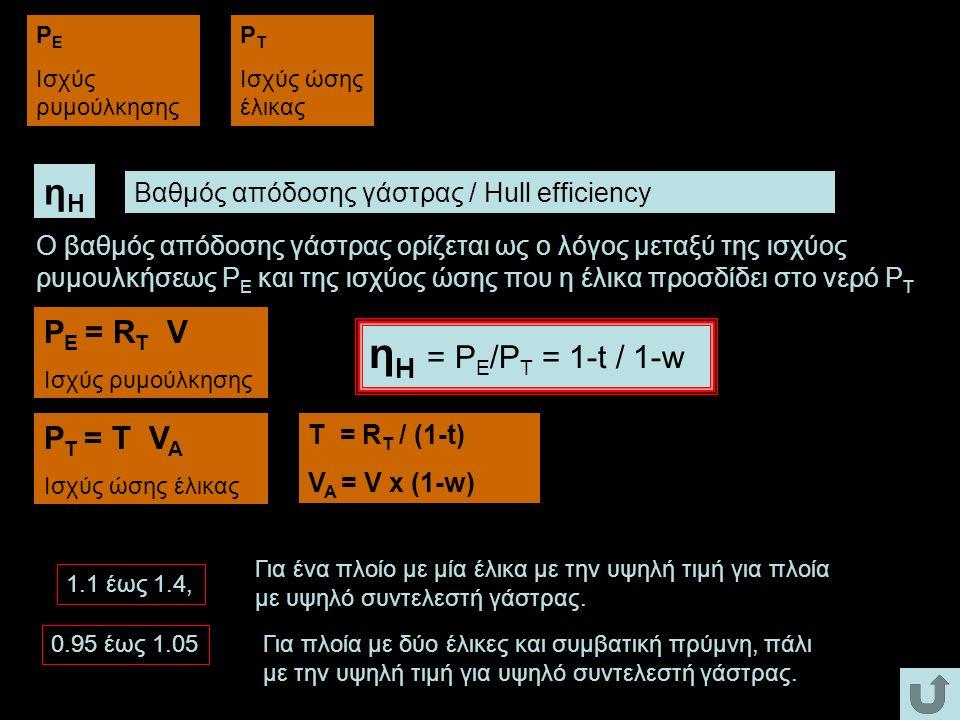 Βαθμός απόδοσης γάστρας / Hull efficiency ηΗηΗ P E Ισχύς ρυμούλκησης P T Ισχύς ώσης έλικας η Η = P E /P T = 1-t / 1-w Ο βαθμός απόδοσης γάστρας ορίζεται ως ο λόγος μεταξύ της ισχύος ρυμουλκήσεως P E και της ισχύος ώσης που η έλικα προσδίδει στο νερό P T P E = R T V Ισχύς ρυμούλκησης P T = T V A Ισχύς ώσης έλικας Για πλοία με δύο έλικες και συμβατική πρύμνη, πάλι με την υψηλή τιμή για υψηλό συντελεστή γάστρας.