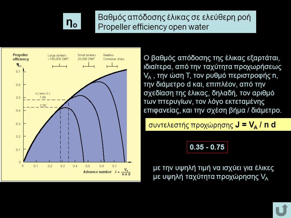 ηοηο Βαθμός απόδοσης έλικας σε ελεύθερη ροή Propeller efficiency open water Ο βαθμός απόδοσης της έλικας εξαρτάται, ιδιαίτερα, από την ταχύτητα προχωρήσεως V A, την ώση Τ, τον ρυθμό περιστροφής n, την διάμετρο d και, επιπλέον, από την σχεδίαση της έλικας, δηλαδή, τον αριθμό των πτερυγίων, τον λόγο εκτεταμένης επιφανείας, και την σχέση βήμα / διάμετρο.