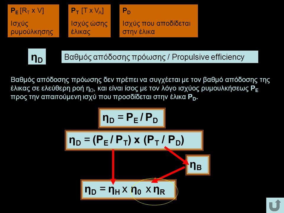 Βαθμός απόδοσης πρόωσης / Propulsive efficiency ηDηD P E [R T x V] Ισχύς ρυμούλκησης P T [T x V A ] Ισχύς ώσης έλικας P D Ισχύς που αποδίδεται στην έλικα Βαθμός απόδοσης πρόωσης δεν πρέπει να συγχέεται με τον βαθμό απόδοσης της έλικας σε ελεύθερη ροή η O, και είναι ίσος με τον λόγο ισχύος ρυμουλκήσεως P E προς την απαιτούμενη ισχύ που προσδίδεται στην έλικα P D.