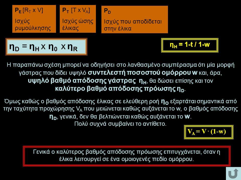 Η παραπάνω σχέση μπορεί να οδηγήσει στο λανθασμένο συμπέρασμα ότι μία μορφή γάστρας που δίδει υψηλό συντελεστή ποσοστού ομόρρου w και, άρα, υψηλό βαθμό απόδοσης γάστρας η Η, θα δώσει επίσης και τον καλύτερο βαθμό απόδοσης πρόωσης η D.