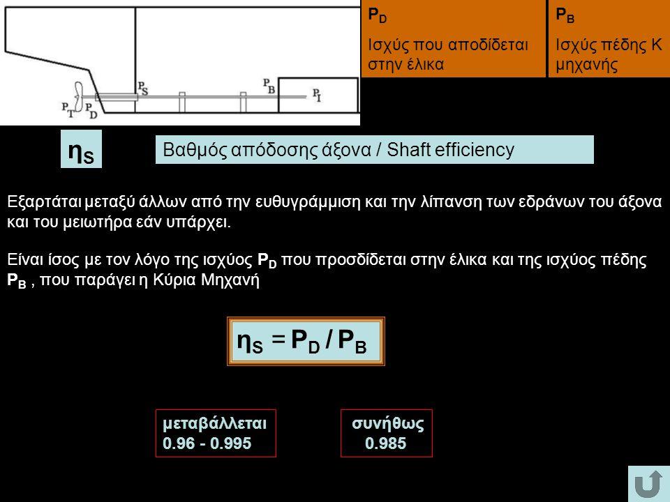 Βαθμός απόδοσης άξονα / Shaft efficiency ηSηS P D Ισχύς που αποδίδεται στην έλικα P B Ισχύς πέδης Κ μηχανής Εξαρτάται μεταξύ άλλων από την ευθυγράμμιση και την λίπανση των εδράνων του άξονα και του μειωτήρα εάν υπάρχει.