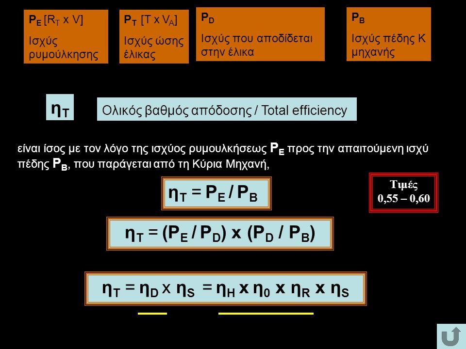 Ολικός βαθμός απόδοσης / Total efficiency ηΤηΤ P D Ισχύς που αποδίδεται στην έλικα P B Ισχύς πέδης Κ μηχανής είναι ίσος με τον λόγο της ισχύος ρυμουλκήσεως P E προς την απαιτούμενη ισχύ πέδης P B, που παράγεται από τη Κύρια Μηχανή, η T = P E / P B η T = (P E / P D ) x (P D / P B ) η T = η D x η S = η H x η 0 x η R x η S Τιμές 0,55 – 0,60 P E [R T x V] Ισχύς ρυμούλκησης P T [T x V A ] Ισχύς ώσης έλικας