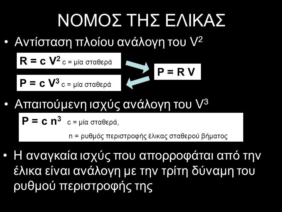 ΝΟΜΟΣ ΤΗΣ ΕΛΙΚΑΣ Αντίσταση πλοίου ανάλογη του V 2 Απαιτούμενη ισχύς ανάλογη του V 3 R = c V 2 c = μία σταθερά P = R V P = c V 3 c = μία σταθερά Η αναγκαία ισχύς που απορροφάται από την έλικα είναι ανάλογη με την τρίτη δύναμη του ρυθμού περιστροφής της P = c n 3 c = μία σταθερά, n = ρυθμός περιστροφής έλικας σταθερού βήματος