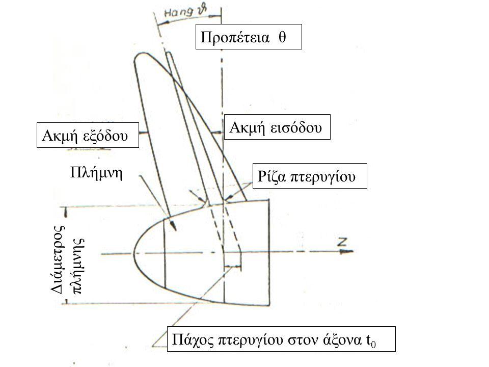 Ακμή εισόδου Ακμή εξόδου Πλήμνη Ρίζα πτερυγίου Διάμετρος πλήμνης Πάχος πτερυγίου στον άξονα t 0 Προπέτεια θ
