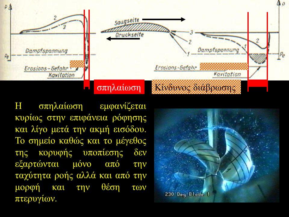 Η σπηλαίωση εμφανίζεται κυρίως στην επιφάνεια ρόφησης και λίγο μετά την ακμή εισόδου.