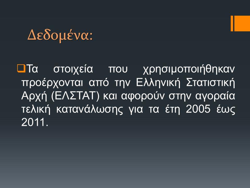 Δεδομένα:  Τα στοιχεία που χρησιμοποιήθηκαν προέρχονται από την Ελληνική Στατιστική Αρχή (ΕΛΣΤΑΤ) και αφορούν στην αγοραία τελική κατανάλωσης για τα έτη 2005 έως 2011.