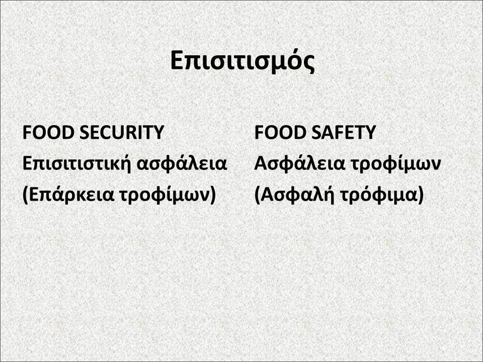Επισιτισμός FOOD SECURITY Επισιτιστική ασφάλεια (Επάρκεια τροφίμων) FOOD SAFETY Ασφάλεια τροφίμων (Ασφαλή τρόφιμα)