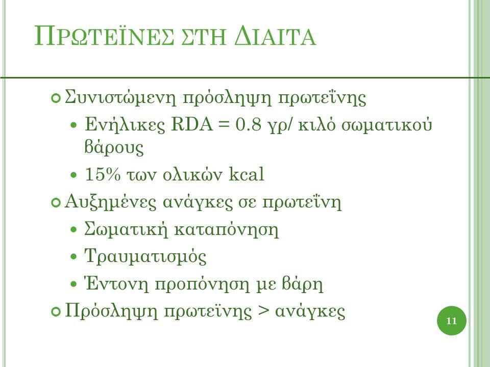 Π ΡΩΤΕΪΝΕΣ ΣΤΗ Δ ΙΑΙΤΑ Συνιστώμενη πρόσληψη πρωτεΐνης Ενήλικες RDA = 0.8 γρ/ κιλό σωματικού βάρους 15% των ολικών kcal Αυξημένες ανάγκες σε πρωτεΐνη Σωματική καταπόνηση Τραυματισμός Έντονη προπόνηση με βάρη Πρόσληψη πρωτεϊνης > ανάγκες 11