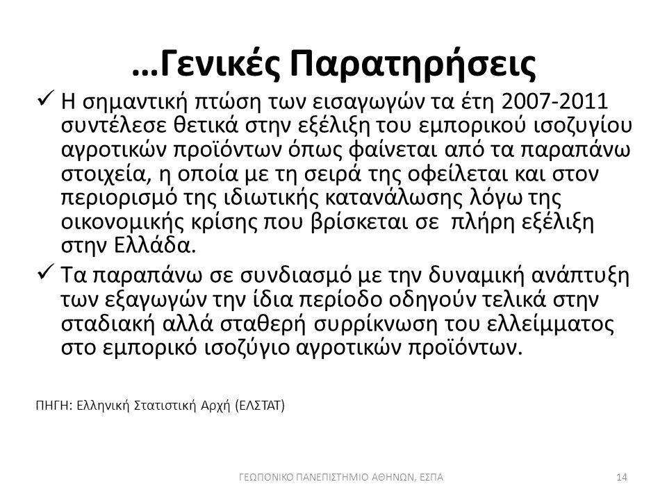 …Γενικές Παρατηρήσεις Η σημαντική πτώση των εισαγωγών τα έτη 2007-2011 συντέλεσε θετικά στην εξέλιξη του εμπορικού ισοζυγίου αγροτικών προϊόντων όπως φαίνεται από τα παραπάνω στοιχεία, η οποία με τη σειρά της οφείλεται και στον περιορισμό της ιδιωτικής κατανάλωσης λόγω της οικονομικής κρίσης που βρίσκεται σε πλήρη εξέλιξη στην Ελλάδα.