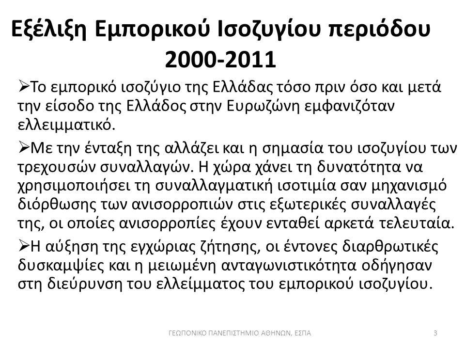 Εξέλιξη Εμπορικού Ισοζυγίου περιόδου 2000-2011  Το εμπορικό ισοζύγιο της Ελλάδας τόσο πριν όσο και μετά την είσοδο της Ελλάδος στην Ευρωζώνη εμφανιζόταν ελλειμματικό.