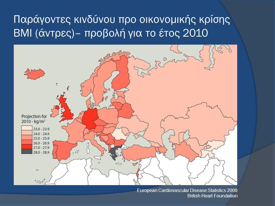European Cardiovascular Disease Statistics 2008 British Heart Foundation Παράγοντες κινδύνου προ οικονομικής κρίσης BMI (άντρες)– προβολή για το έτος 2010