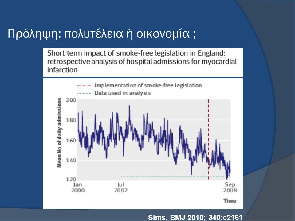 Πρόληψη: πολυτέλεια ή οικονομία ; Sims, BMJ 2010; 340:c2161