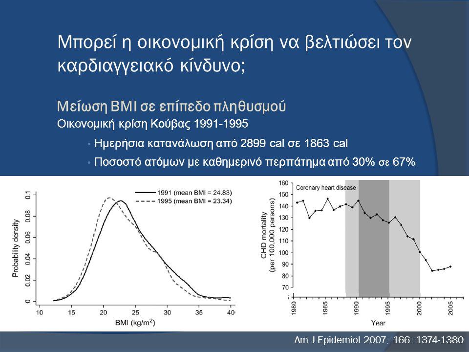 Μπορεί η οικονομική κρίση να βελτιώσει τον καρδιαγγειακό κίνδυνο; Μείωση BMI σε επίπεδο πληθυσμού Οικονομική κρίση Κούβας 1991-1995 Ημερήσια κατανάλωση από 2899 cal σε 1863 cal Ποσοστό ατόμων με καθημερινό περπάτημα από 30% σε 67% Am J Epidemiol 2007; 166: 1374-1380