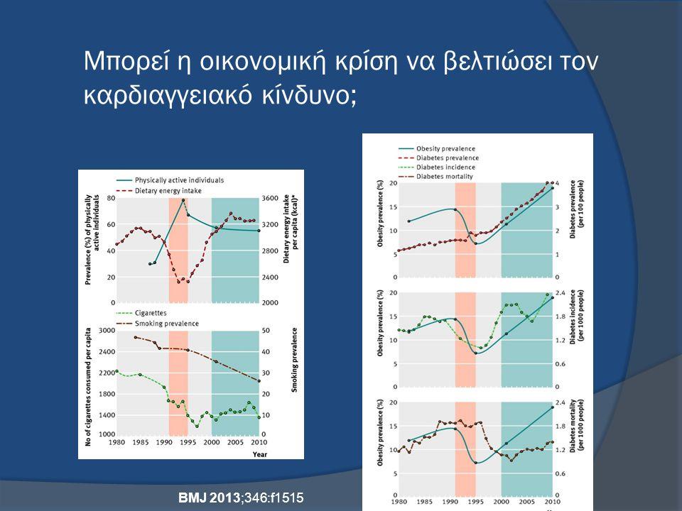 BMJ 2013;346:f1515 Μπορεί η οικονομική κρίση να βελτιώσει τον καρδιαγγειακό κίνδυνο;