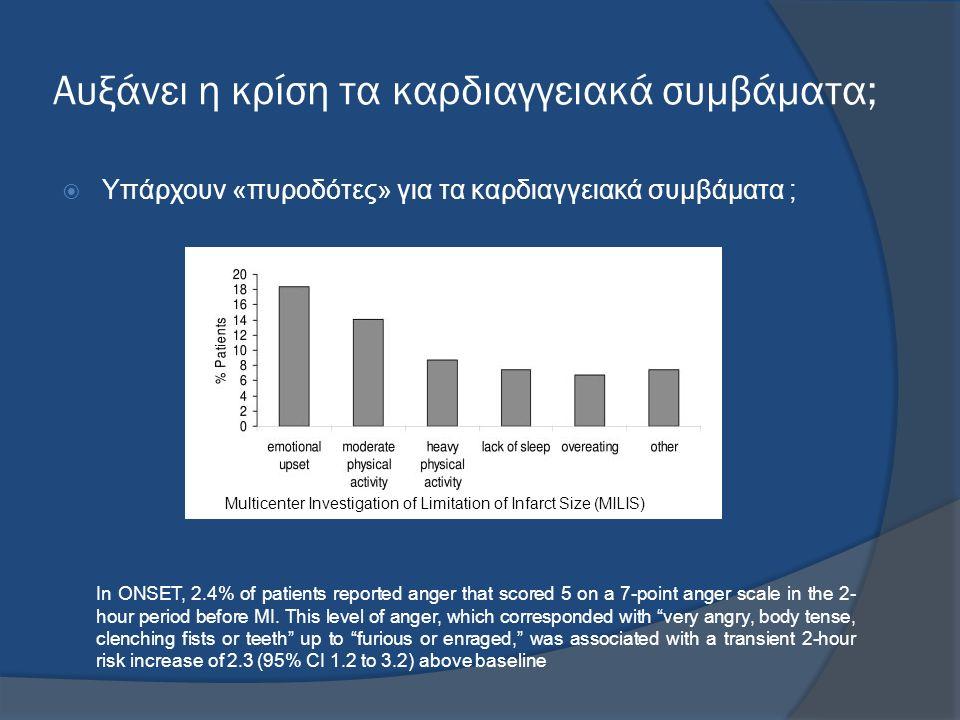 Αυξάνει η κρίση τα καρδιαγγειακά συμβάματα;  Υπάρχουν «πυροδότες» για τα καρδιαγγειακά συμβάματα ; Multicenter Investigation of Limitation of Infarct Size (MILIS) In ONSET, 2.4% of patients reported anger that scored 5 on a 7-point anger scale in the 2- hour period before MI.