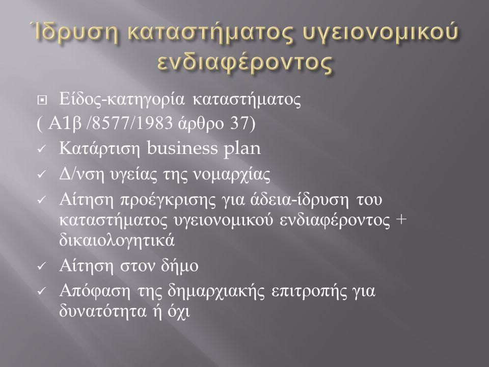  Είδος - κατηγορία καταστήματος ( A1 β /8577/1983 άρθρο 37) Κατάρτιση business plan Δ / νση υγείας της νομαρχίας Αίτηση προέγκρισης για άδεια - ίδρυση του καταστήματος υγειονομικού ενδιαφέροντος + δικαιολογητικά Αίτηση στον δήμο Απόφαση της δημαρχιακής επιτροπής για δυνατότητα ή όχι