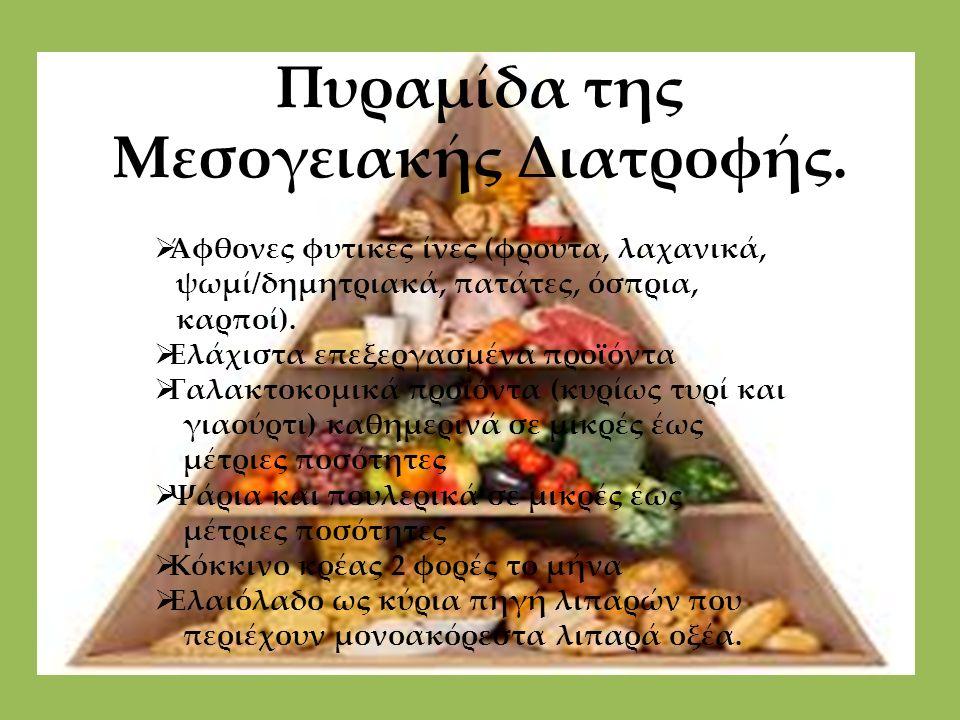 Πυραμίδα της Μεσογειακής Διατροφής.  Άφθονες φυτικές ίνες (φρούτα, λαχανικά, ψωμί/δημητριακά, πατάτες, όσπρια, καρποί).  Ελάχιστα επεξεργασμένα προϊ