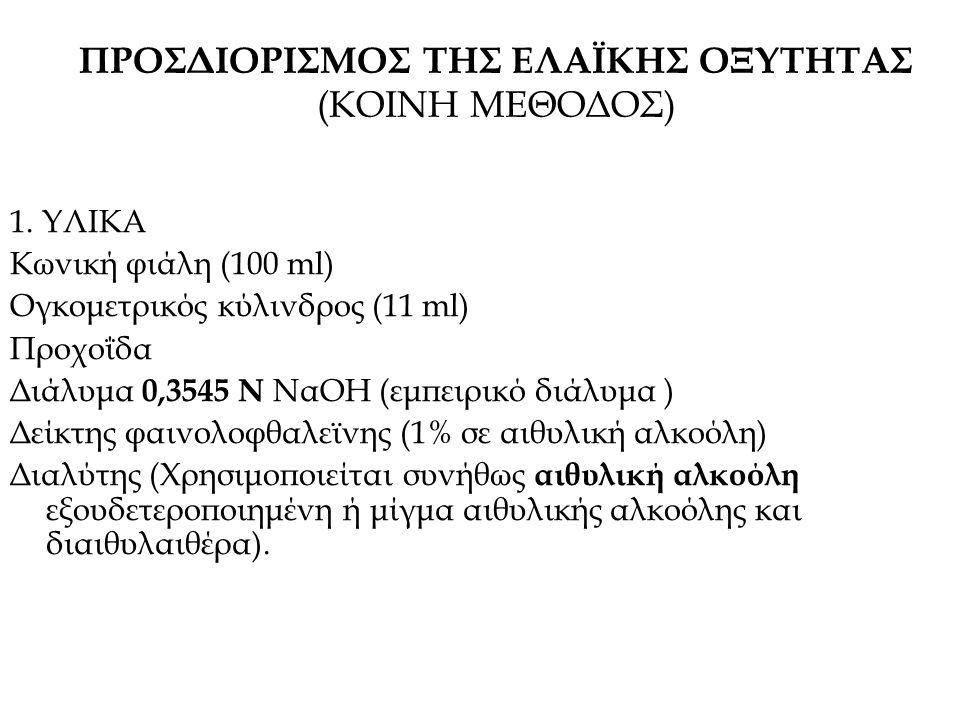 1. ΥΛΙΚΑ Κωνική φιάλη (100 ml) Ογκομετρικός κύλινδρος (11 ml) Προχοΐδα Διάλυμα 0,3545 Ν ΝαΟΗ (εμπειρικό διάλυμα ) Δείκτης φαινολοφθαλεϊνης (1% σε αιθυ