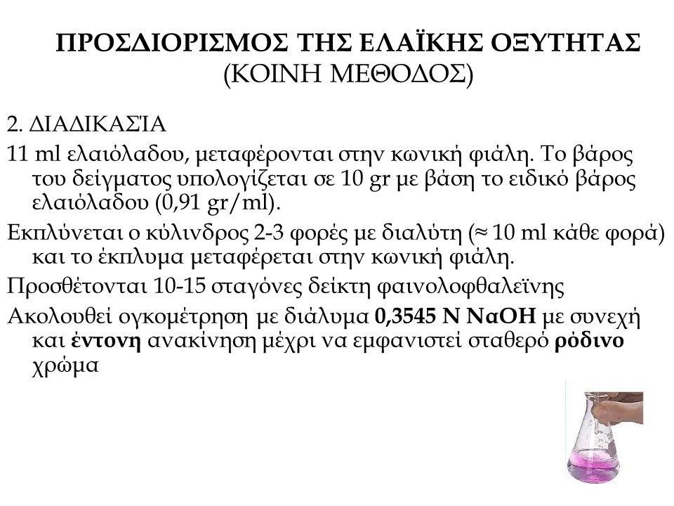 2. ΔΙΑΔΙΚΑΣΊΑ 11 ml ελαιόλαδου, μεταφέρονται στην κωνική φιάλη.
