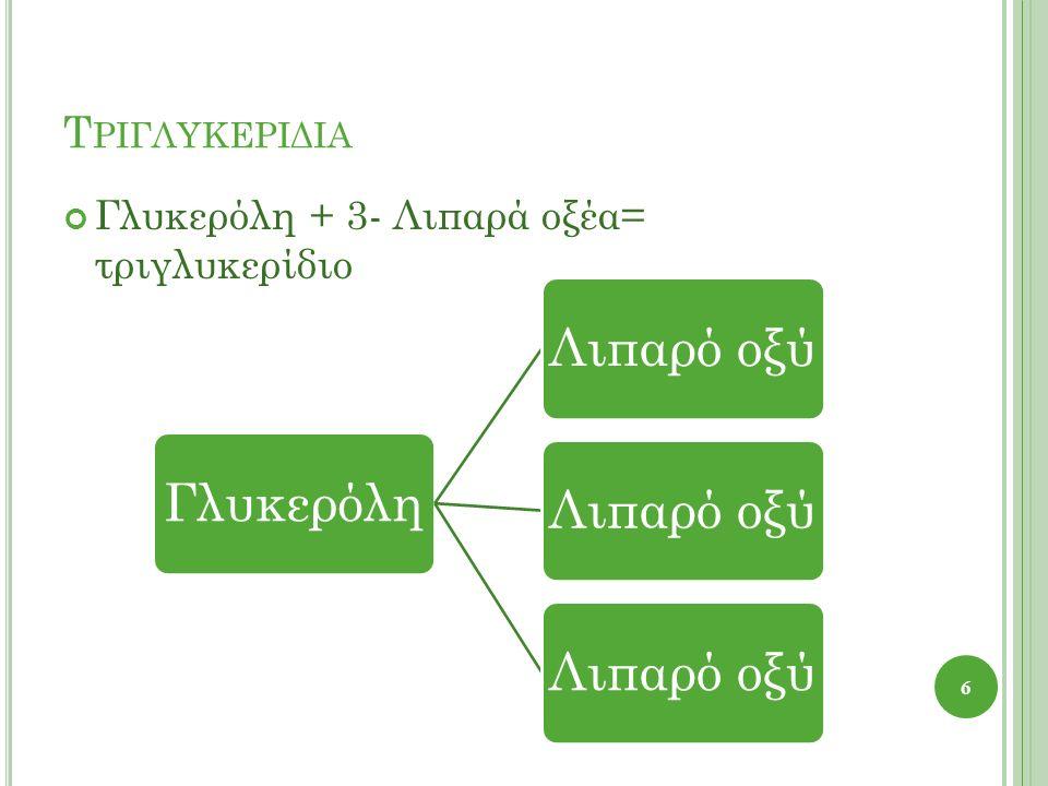 Τ ΡΙΓΛΥΚΕΡΙΔΙΑ Γλυκερόλη + 3- Λιπαρά οξέα= τριγλυκερίδιο ΓλυκερόληΛιπαρό οξύ 6