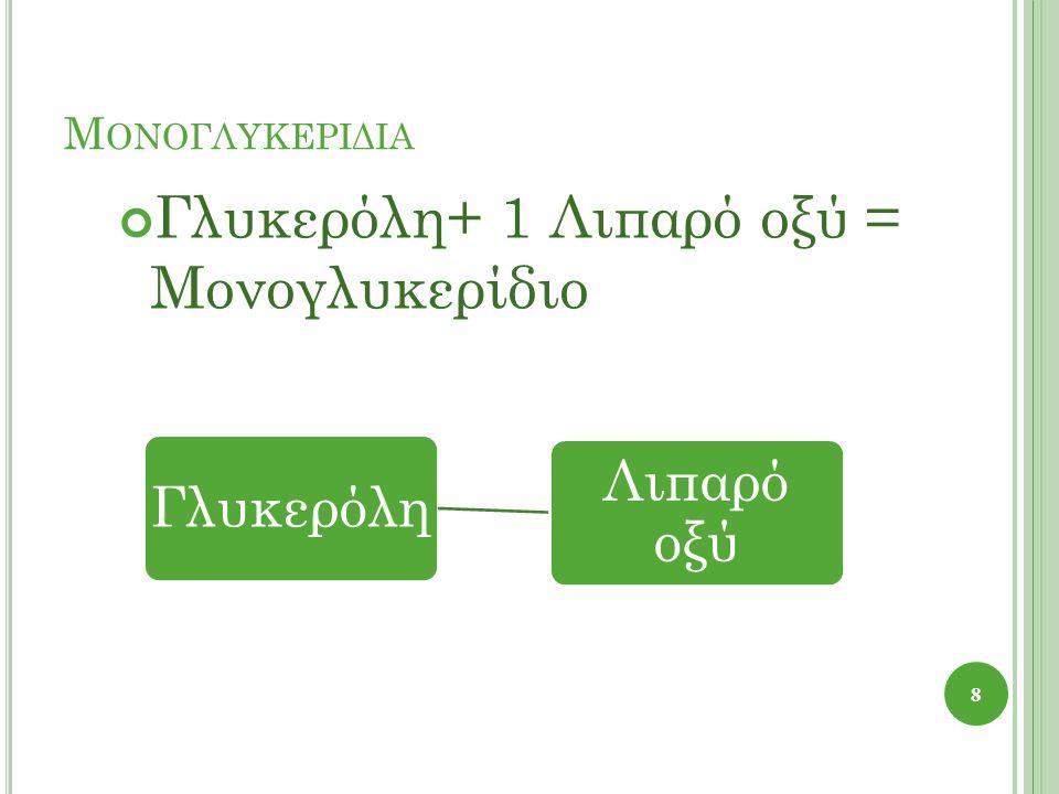 Μ ΟΝΟΓΛΥΚΕΡΙΔΙΑ Γλυκερόλη+ 1 Λιπαρό οξύ = Μονογλυκερίδιο 8 Γλυκερόλη Λιπαρό οξύ