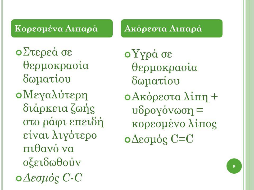 9 Στερεά σε θερμοκρασία δωματίου Μεγαλύτερη διάρκεια ζωής στο ράφι επειδή είναι λιγότερο πιθανό να οξειδωθούν Δεσμός C-C Υγρά σε θερμοκρασία δωματίου Ακόρεστα λίπη + υδρογόνωση = κορεσμένο λίπος Δεσμός C=C Κορεσμένα ΛιπαράΑκόρεστα Λιπαρά