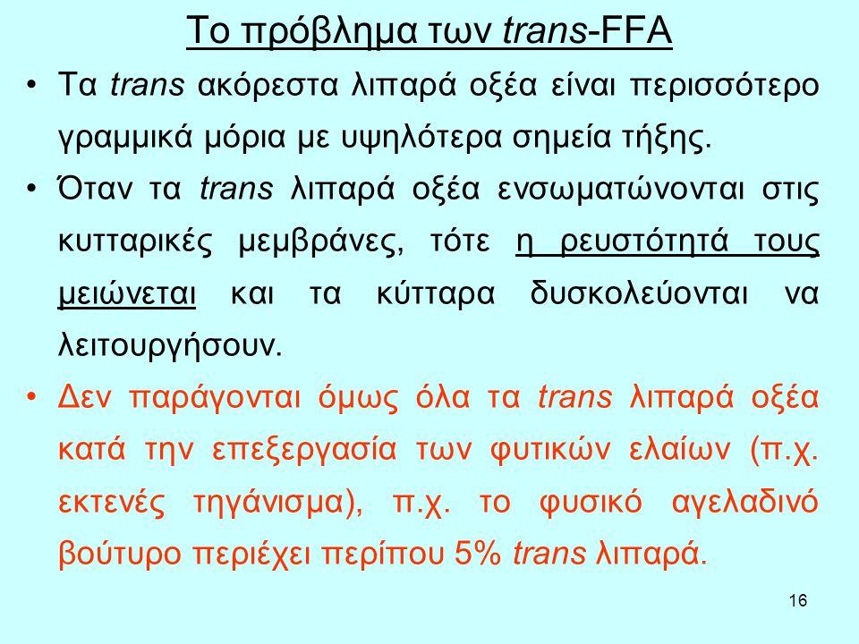 16 Το πρόβλημα των trans-FFA Τα trans ακόρεστα λιπαρά οξέα είναι περισσότερο γραμμικά μόρια με υψηλότερα σημεία τήξης.