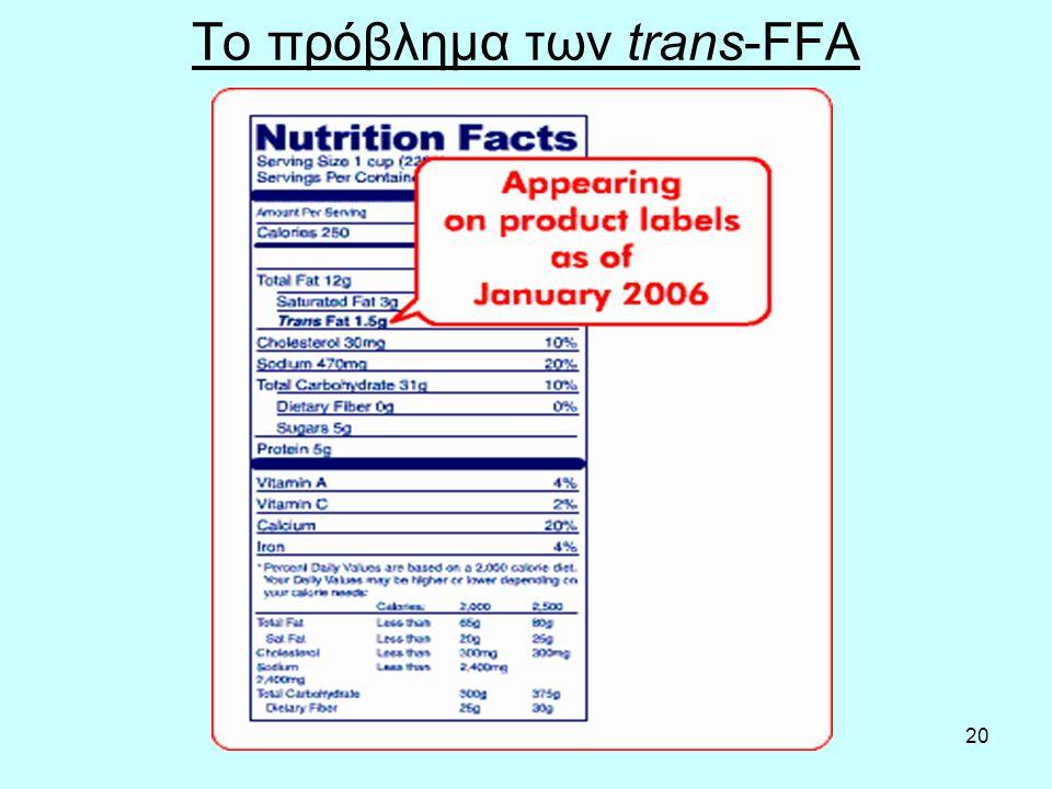 20 Το πρόβλημα των trans-FFA