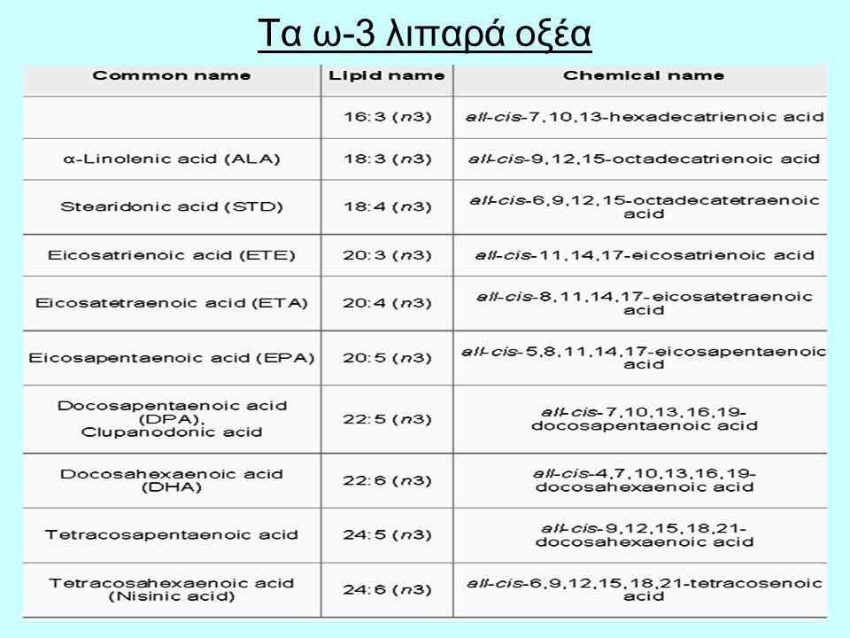 Τα ω-3 λιπαρά οξέα