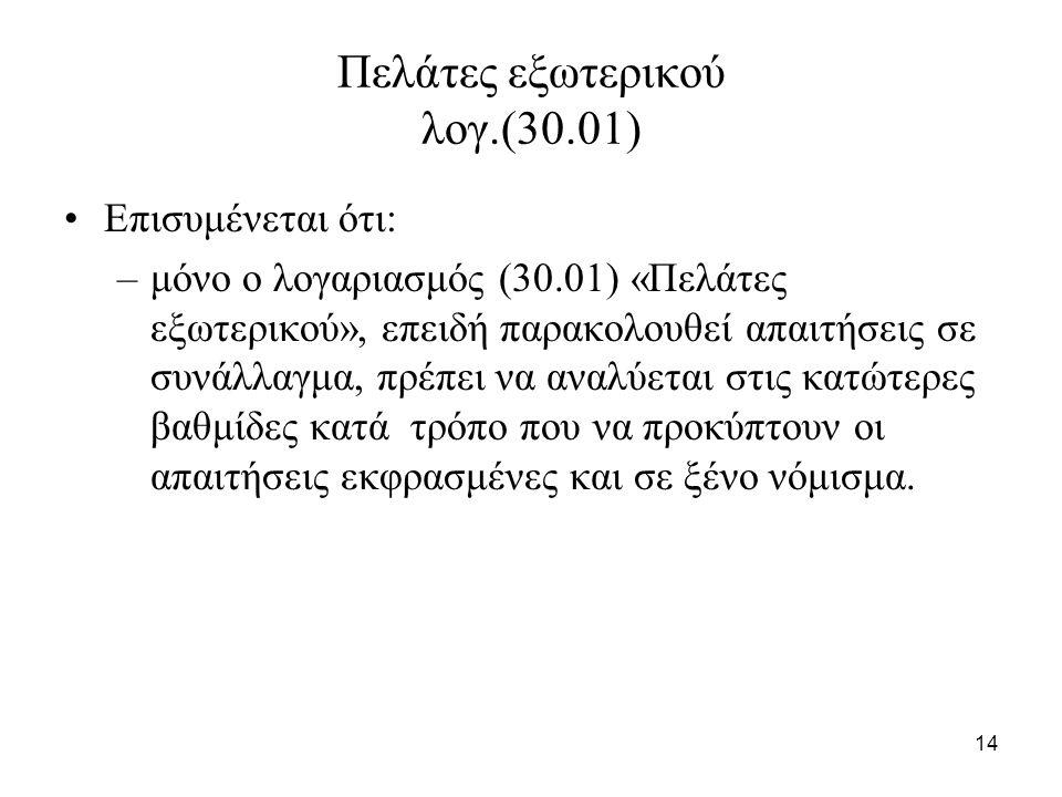 14 Πελάτες εξωτερικού λογ.(30.01) Επισυμένεται ότι: –μόνο ο λογαριασμός (30.01) «Πελάτες εξωτερικού», επειδή παρακολουθεί απαιτήσεις σε συνάλλαγμα, πρέπει να αναλύεται στις κατώτερες βαθμίδες κατά τρόπο που να προκύπτουν οι απαιτήσεις εκφρασμένες και σε ξένο νόμισμα.