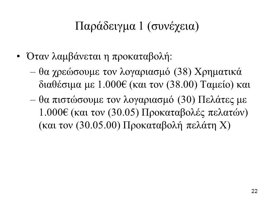 22 Παράδειγμα 1 (συνέχεια) Όταν λαμβάνεται η προκαταβολή: –θα χρεώσουμε τον λογαριασμό (38) Χρηματικά διαθέσιμα με 1.000€ (και τον (38.00) Ταμείο) και –θα πιστώσουμε τον λογαριασμό (30) Πελάτες με 1.000€ (και τον (30.05) Προκαταβολές πελατών) (και τον (30.05.00) Προκαταβολή πελάτη Χ)