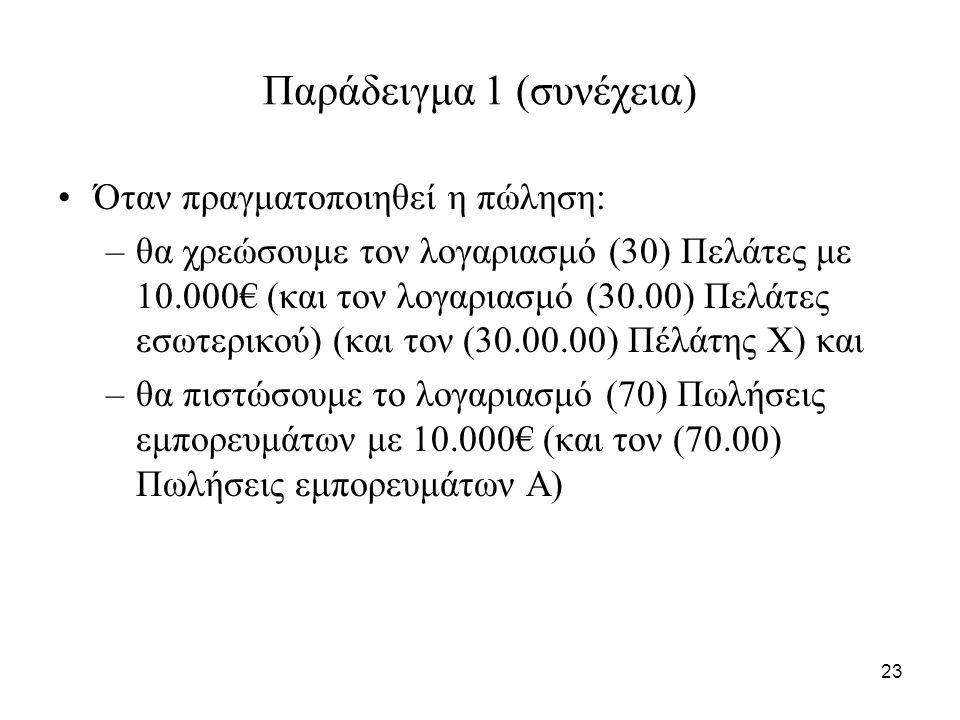 23 Παράδειγμα 1 (συνέχεια) Όταν πραγματοποιηθεί η πώληση: –θα χρεώσουμε τον λογαριασμό (30) Πελάτες με 10.000€ (και τον λογαριασμό (30.00) Πελάτες εσωτερικού) (και τον (30.00.00) Πέλάτης Χ) και –θα πιστώσουμε το λογαριασμό (70) Πωλήσεις εμπορευμάτων με 10.000€ (και τον (70.00) Πωλήσεις εμπορευμάτων Α)
